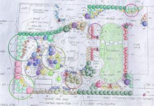 landscape design plans by Letz Design Landscape