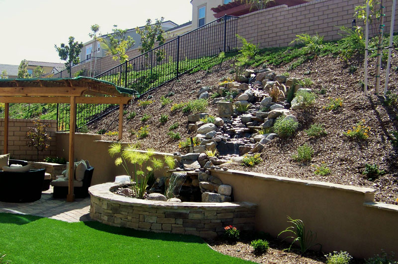 Exceptionnel Water Wise Landscaping